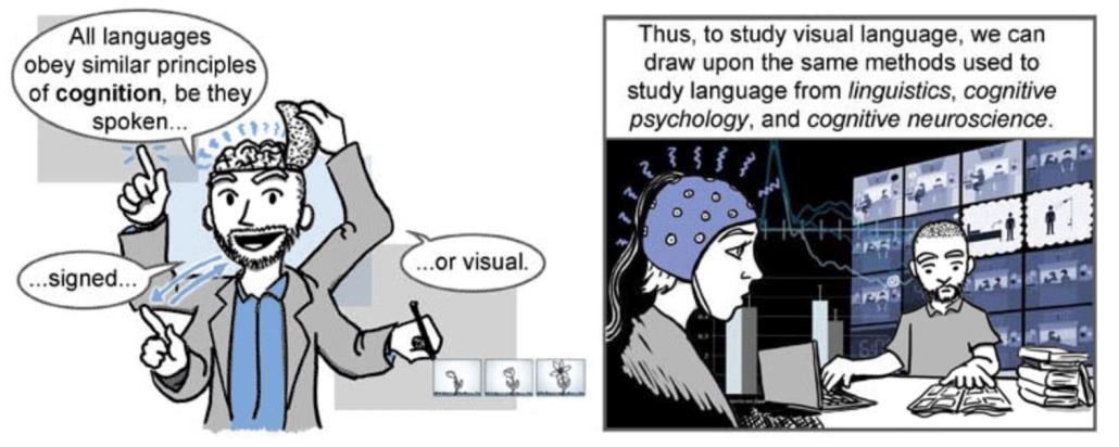 Image: Neil Cohn, Visual Language Lab